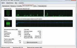Как правильно установить GTA 4 на Windows 10