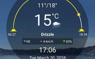 Виджет прогноза погоды для Android