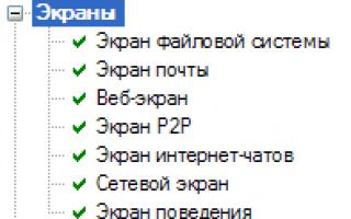 Сравнительный обзор бесплатных антивирусов