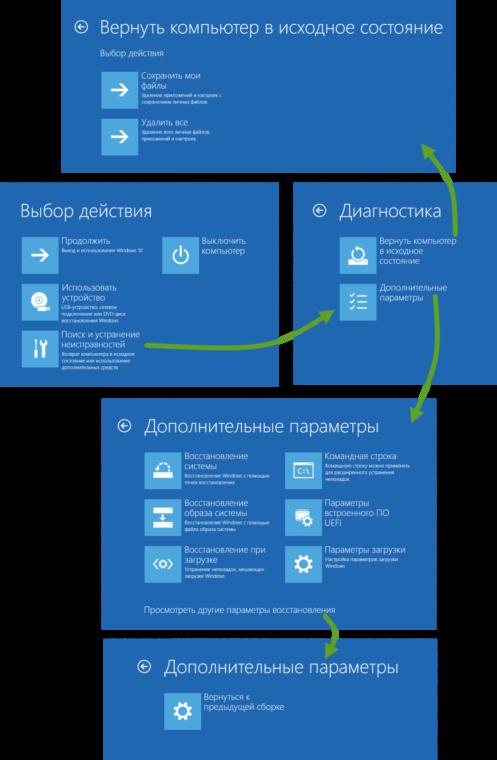 struktura-menyu-vosstanovleniya-windows-10-497x760.png