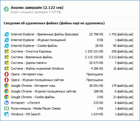 rezultat-analiza-skype.png